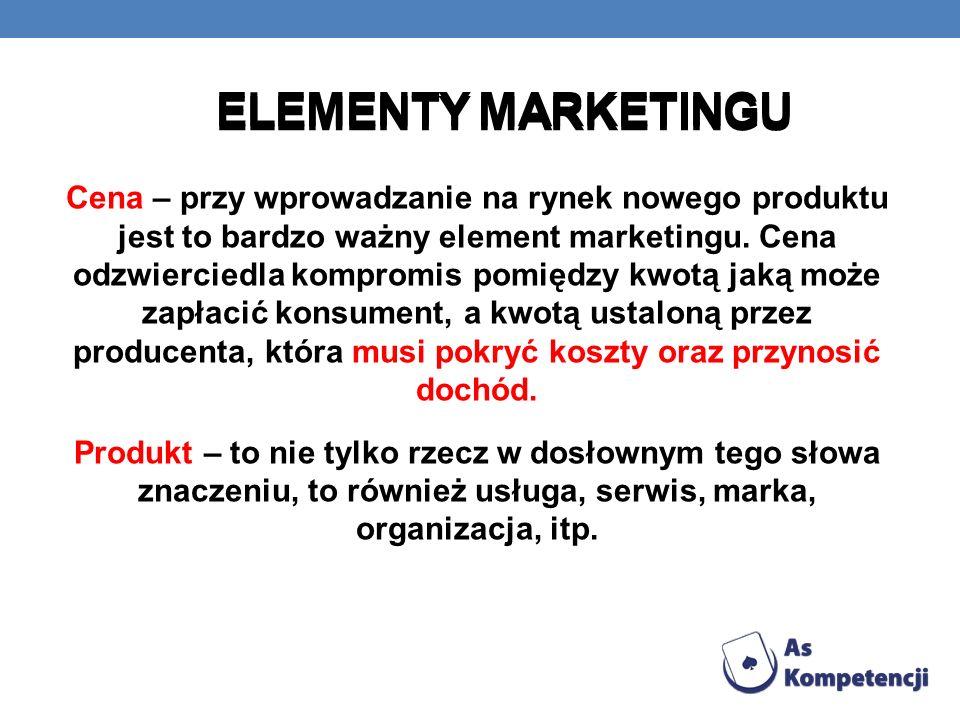Elementy marketingu Elementy marketingu