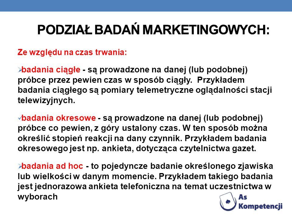 Podział badań marketingowych: