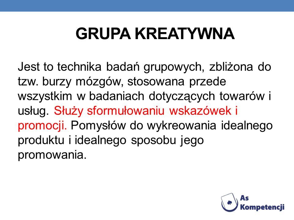 Grupa Kreatywna