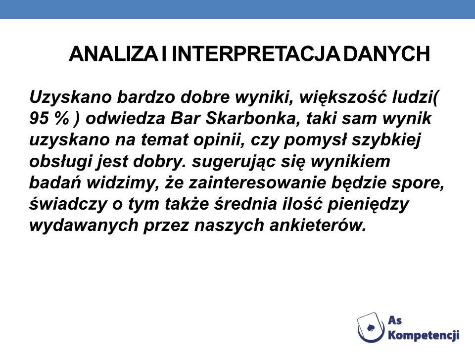 Analiza i interpretacja danych