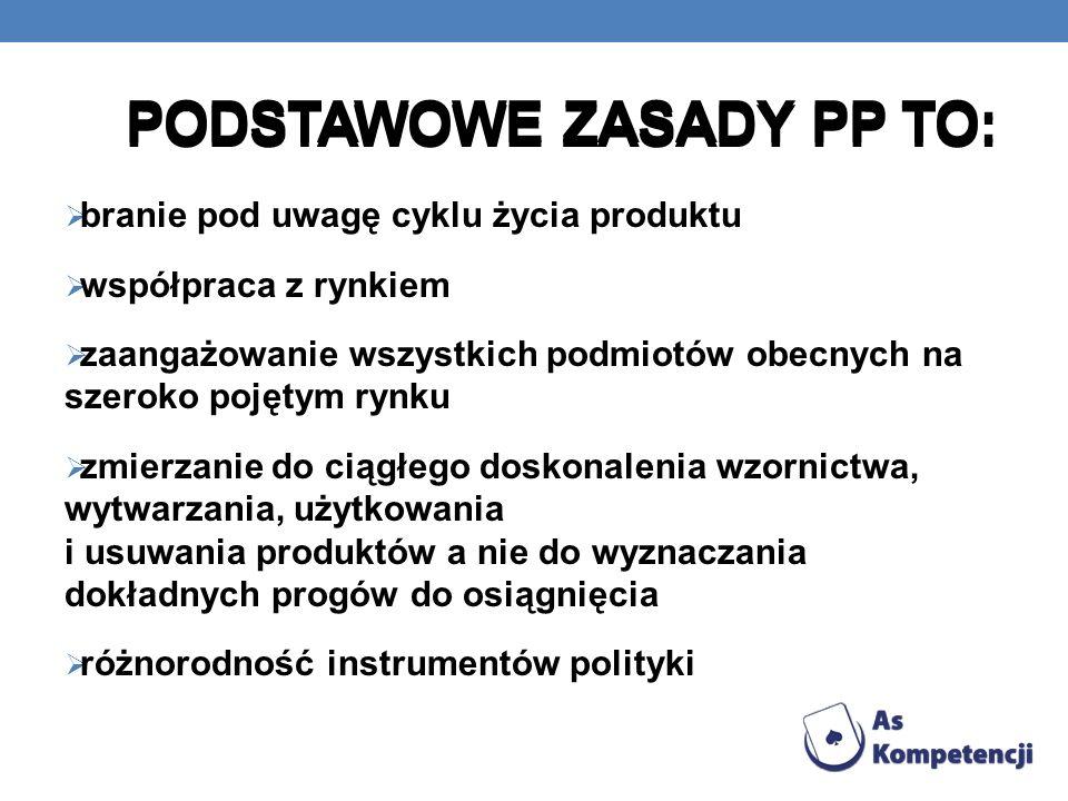 Podstawowe zasady PP to:
