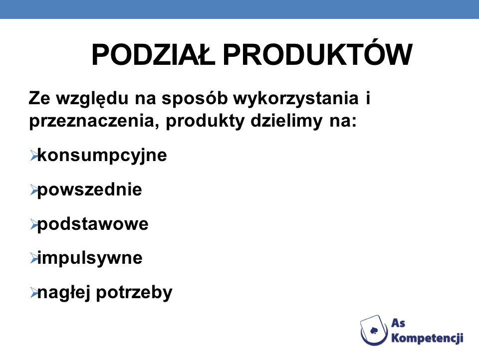 Podział produktówZe względu na sposób wykorzystania i przeznaczenia, produkty dzielimy na: konsumpcyjne.