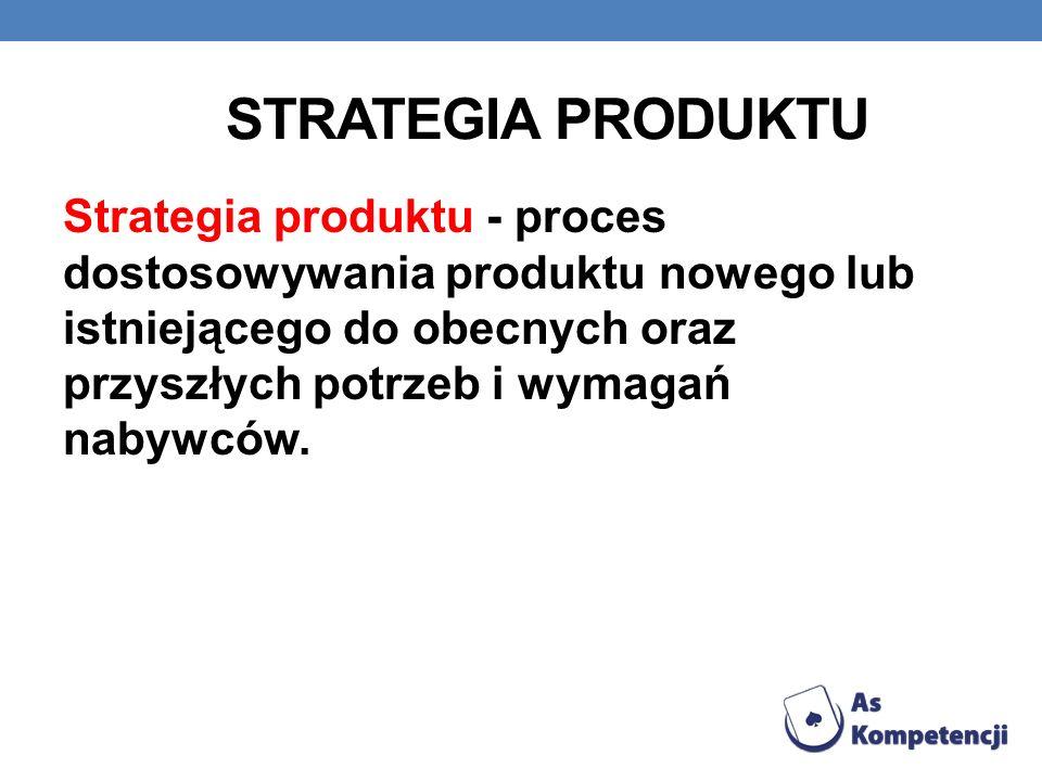 Strategia produktu