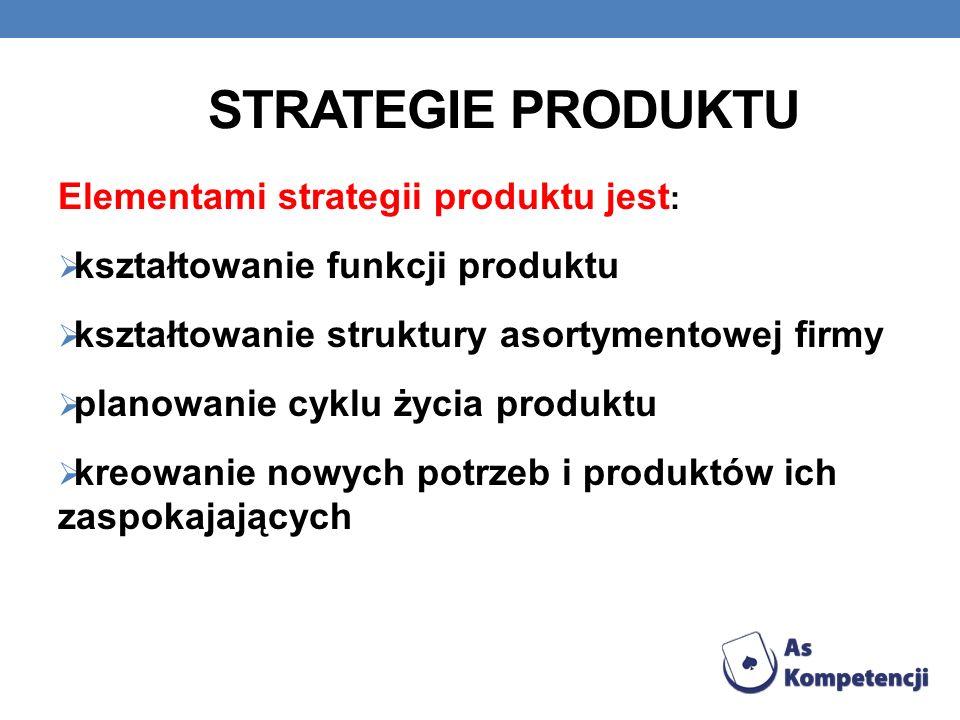 Strategie produktu Elementami strategii produktu jest: