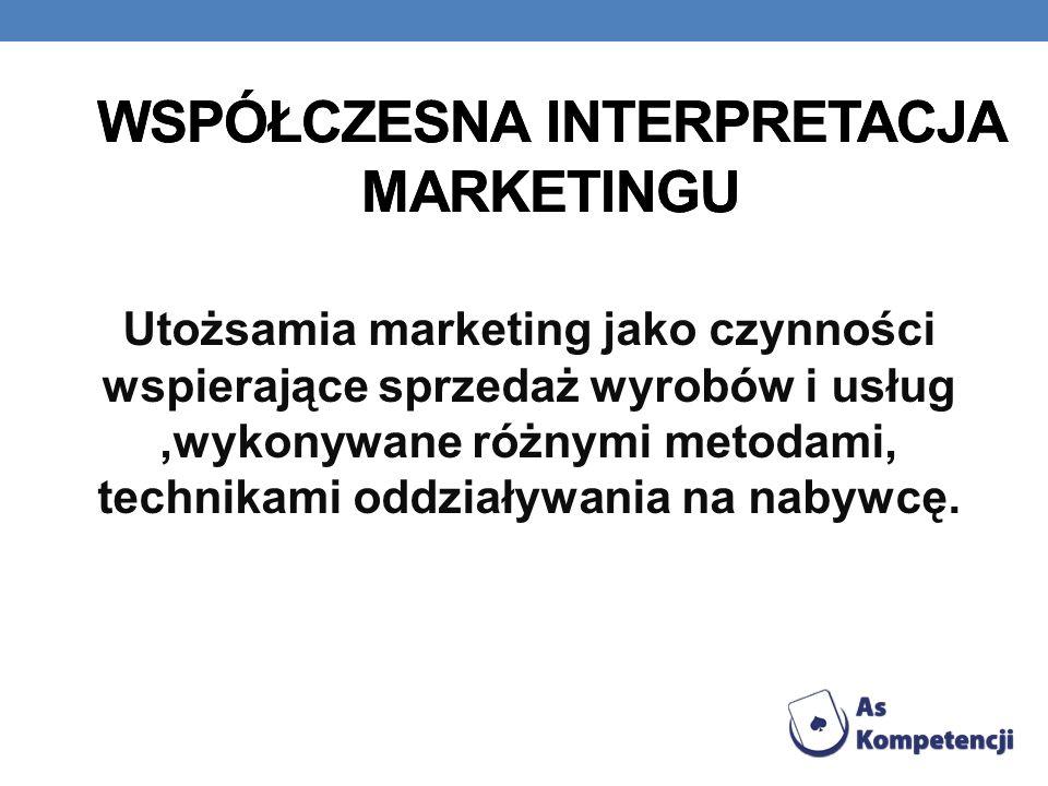 Współczesna interpretacja marketingu