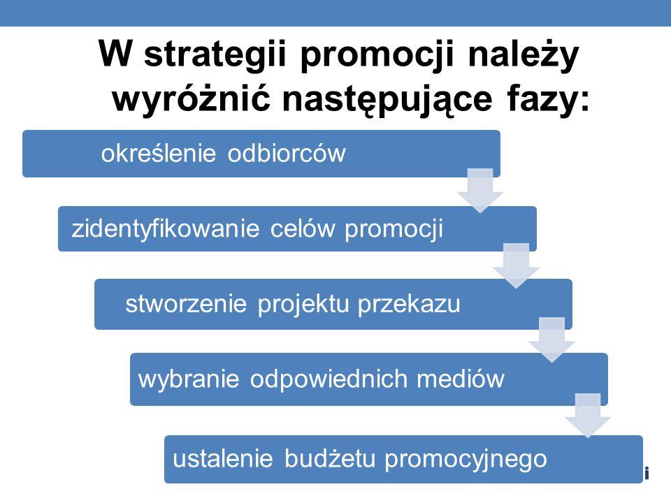 W strategii promocji należy wyróżnić następujące fazy: