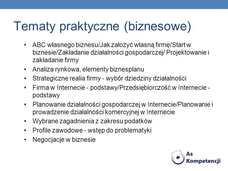 Tematy praktyczne (biznesowe)
