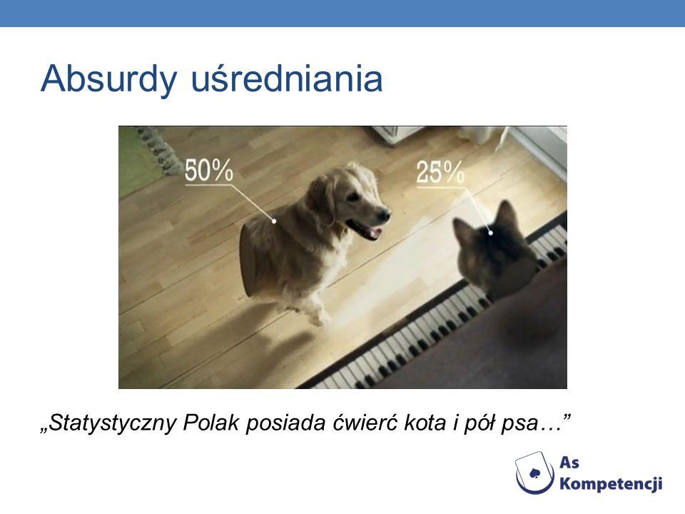 """Absurdy uśredniania """"Statystyczny Polak posiada ćwierć kota i pół psa…"""