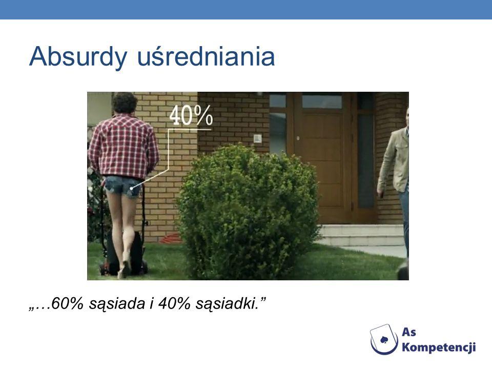 """Absurdy uśredniania """"…60% sąsiada i 40% sąsiadki."""