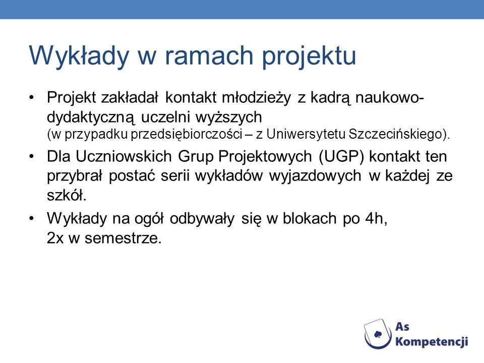 Wykłady w ramach projektu