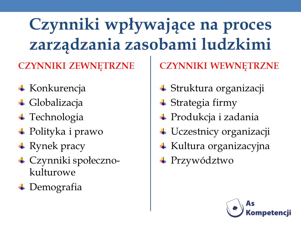 Czynniki wpływające na proces zarządzania zasobami ludzkimi