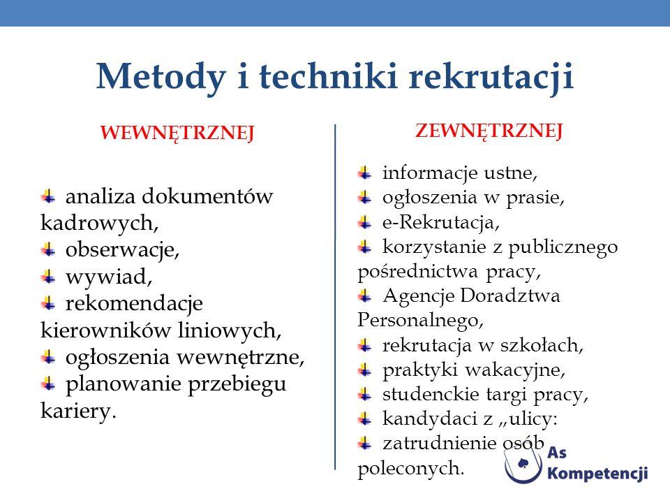 Metody i techniki rekrutacji
