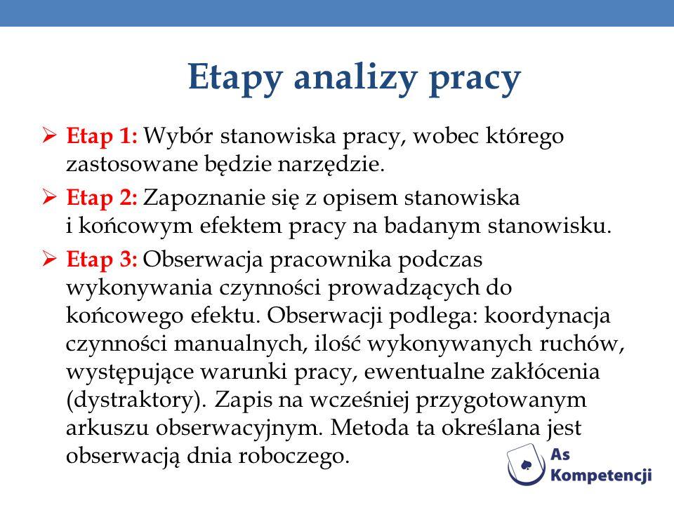 Etapy analizy pracyEtap 1: Wybór stanowiska pracy, wobec którego zastosowane będzie narzędzie.