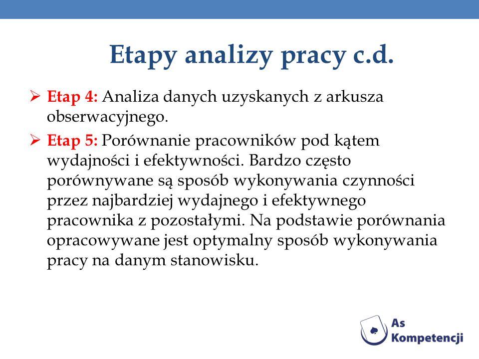 Etapy analizy pracy c.d.Etap 4: Analiza danych uzyskanych z arkusza obserwacyjnego.