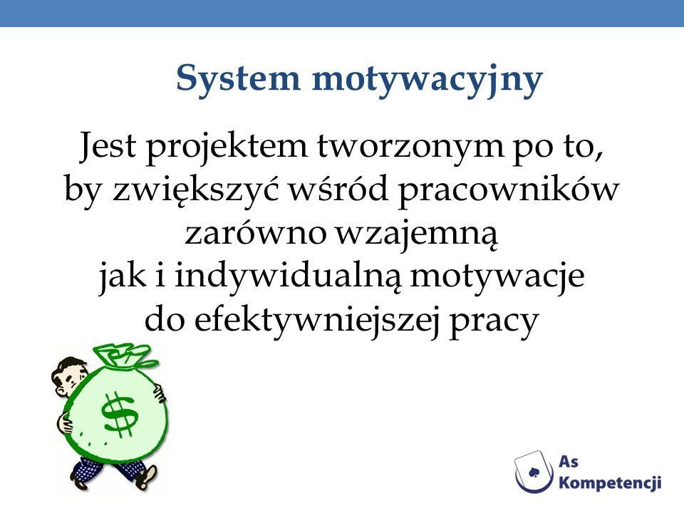 System motywacyjny