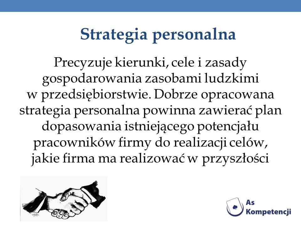 Strategia personalna