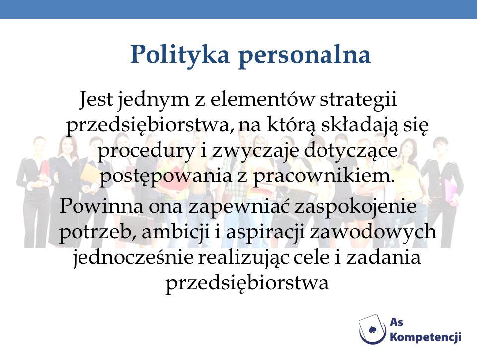 Polityka personalna