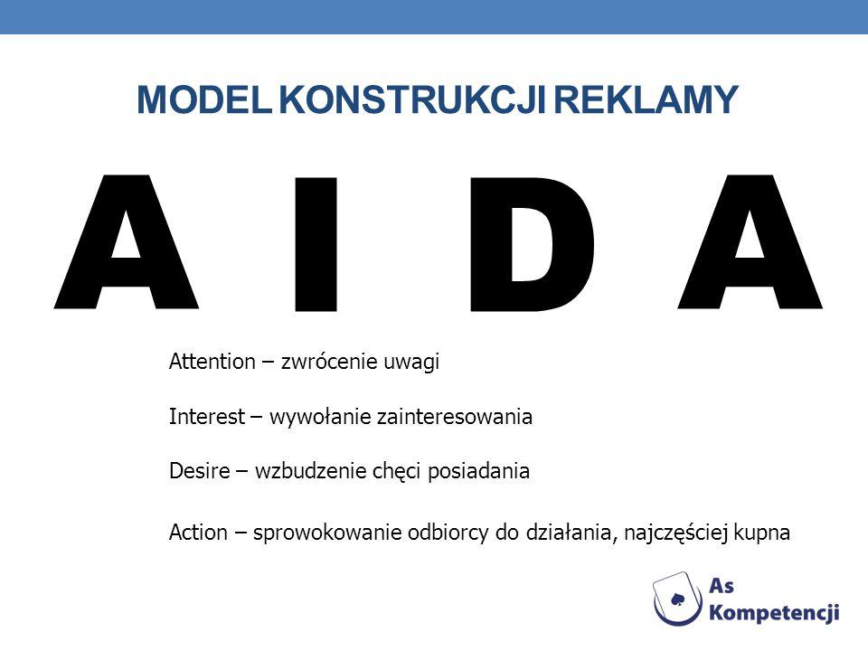 Model konstrukcji reklamy
