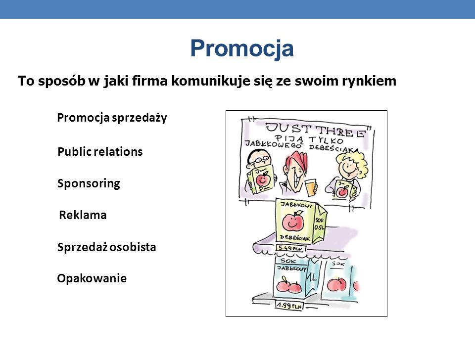 Promocja To sposób w jaki firma komunikuje się ze swoim rynkiem