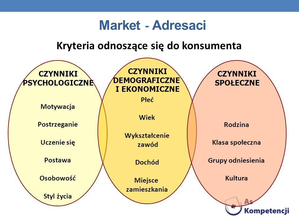 Kryteria odnoszące się do konsumenta