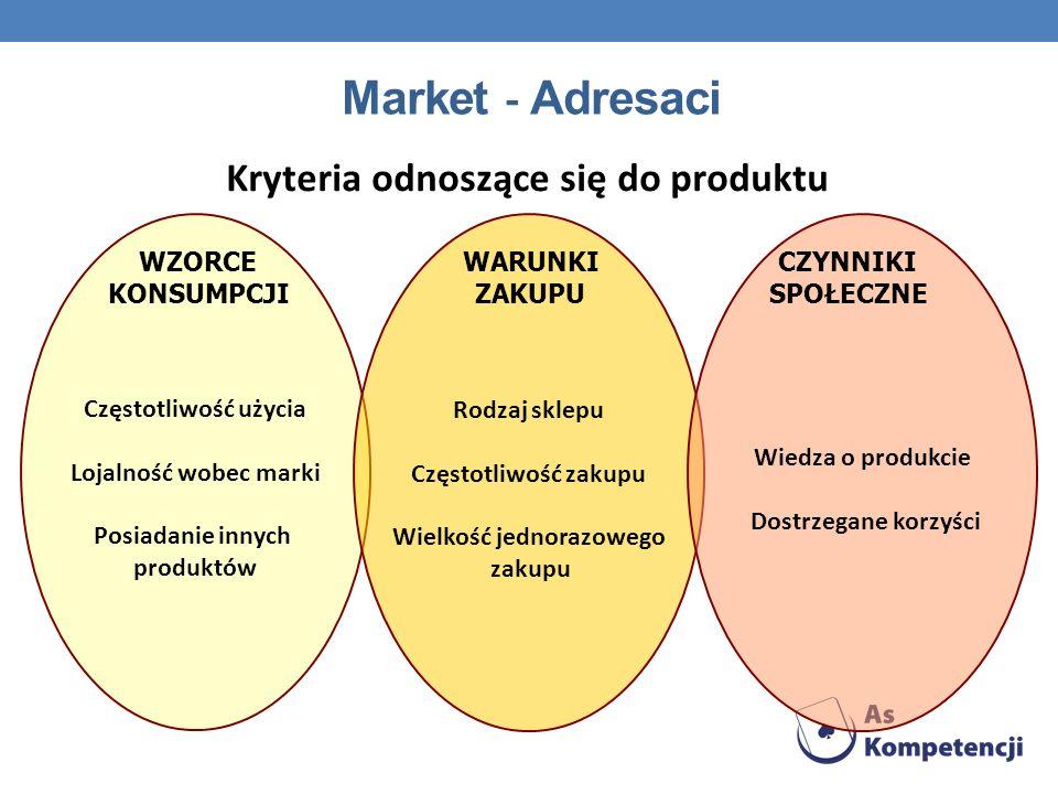 Kryteria odnoszące się do produktu