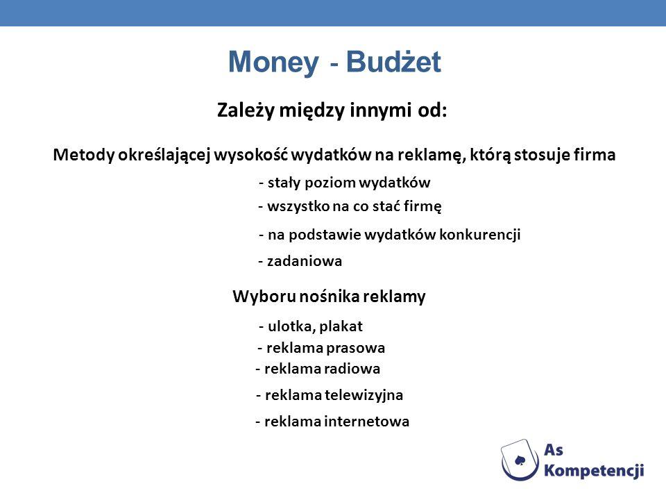 Money - Budżet Zależy między innymi od: