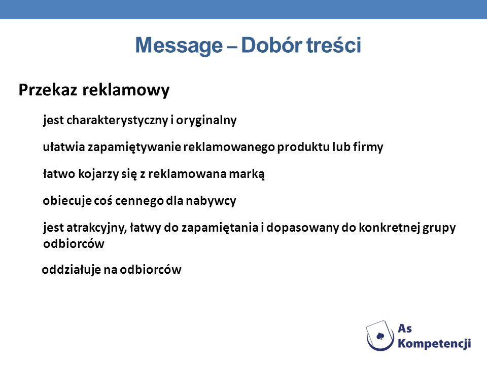 Message – Dobór treści Przekaz reklamowy
