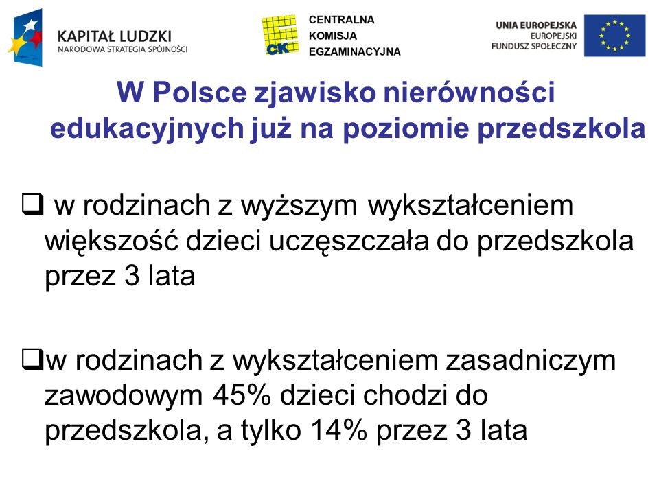 W Polsce zjawisko nierówności edukacyjnych już na poziomie przedszkola