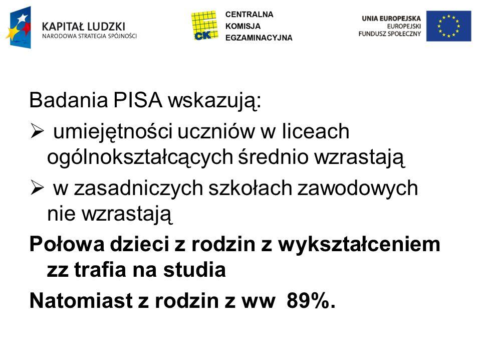 Badania PISA wskazują: