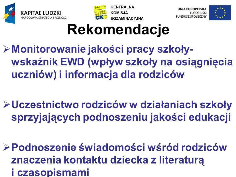Rekomendacje Monitorowanie jakości pracy szkoły- wskaźnik EWD (wpływ szkoły na osiągnięcia uczniów) i informacja dla rodziców.