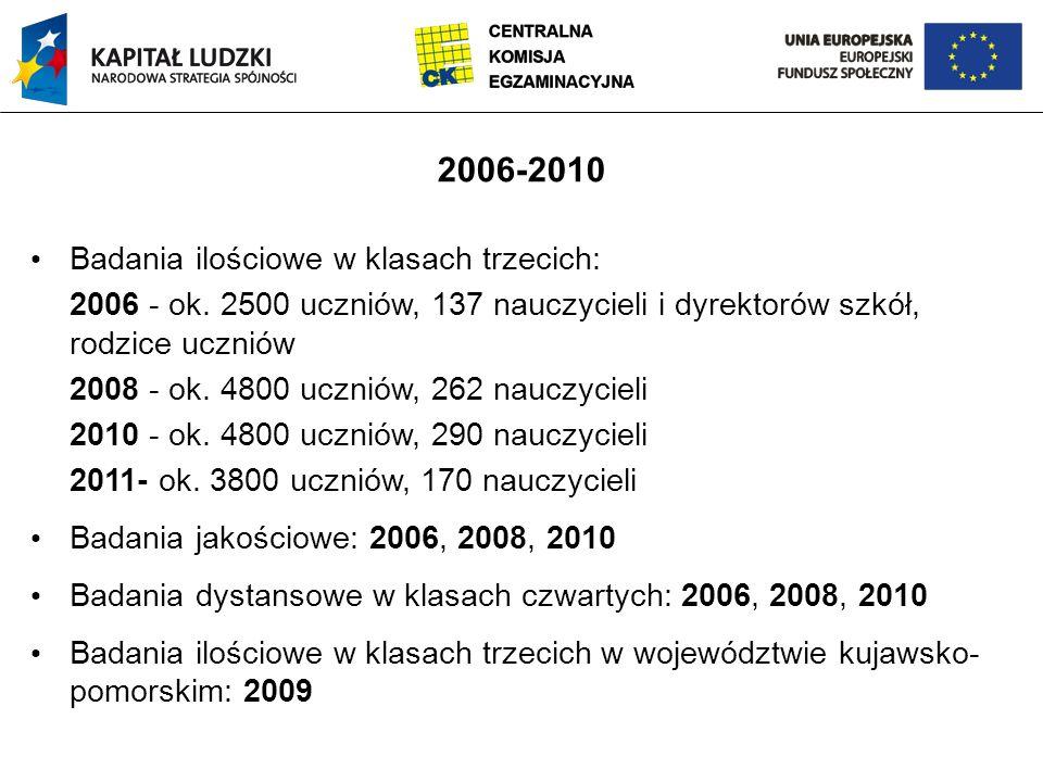 2006-2010 Badania ilościowe w klasach trzecich: