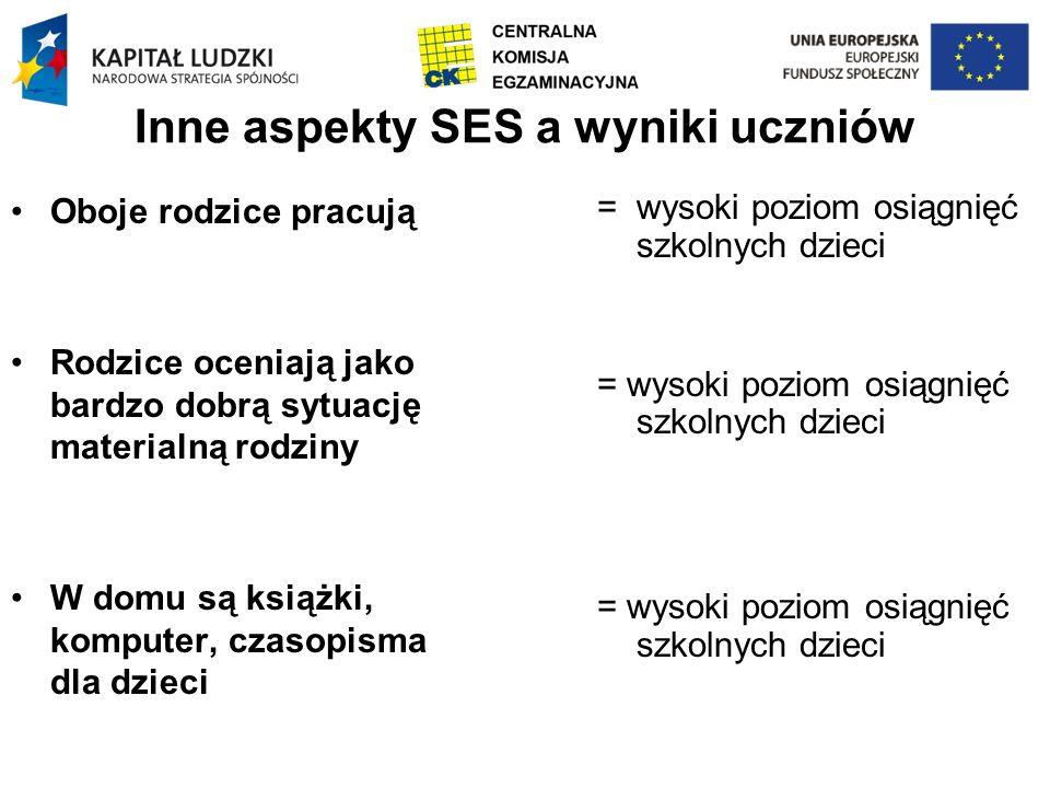 Inne aspekty SES a wyniki uczniów