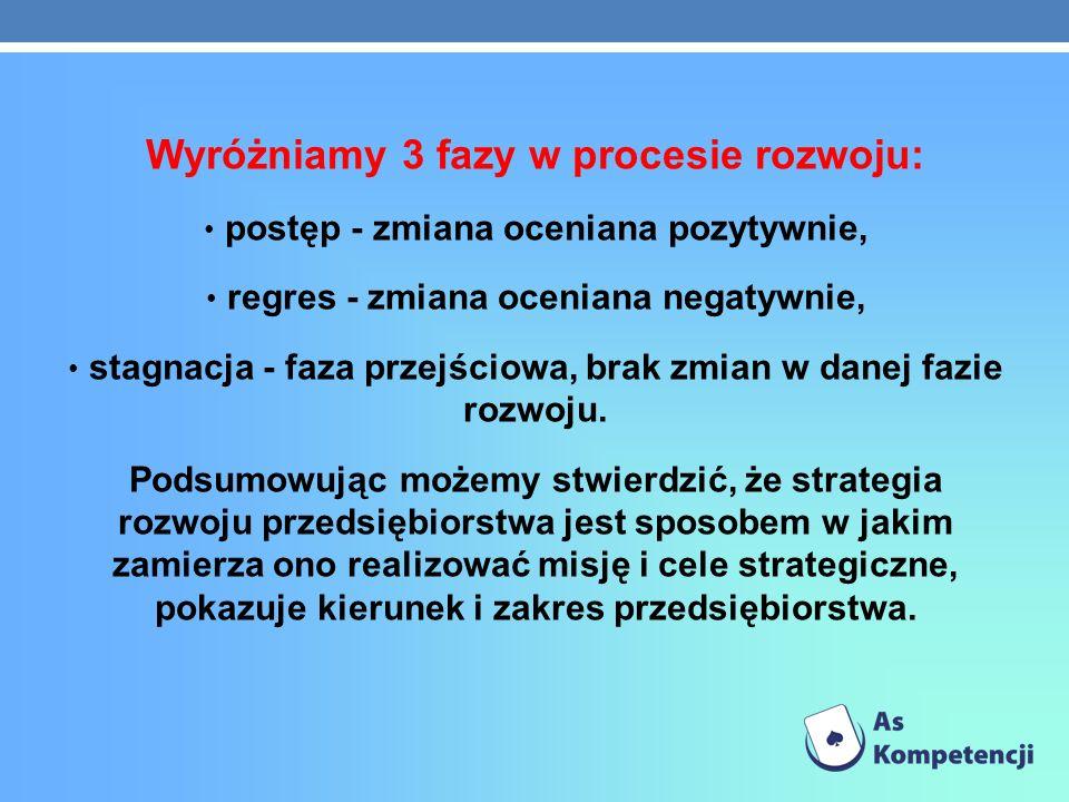 Wyróżniamy 3 fazy w procesie rozwoju: