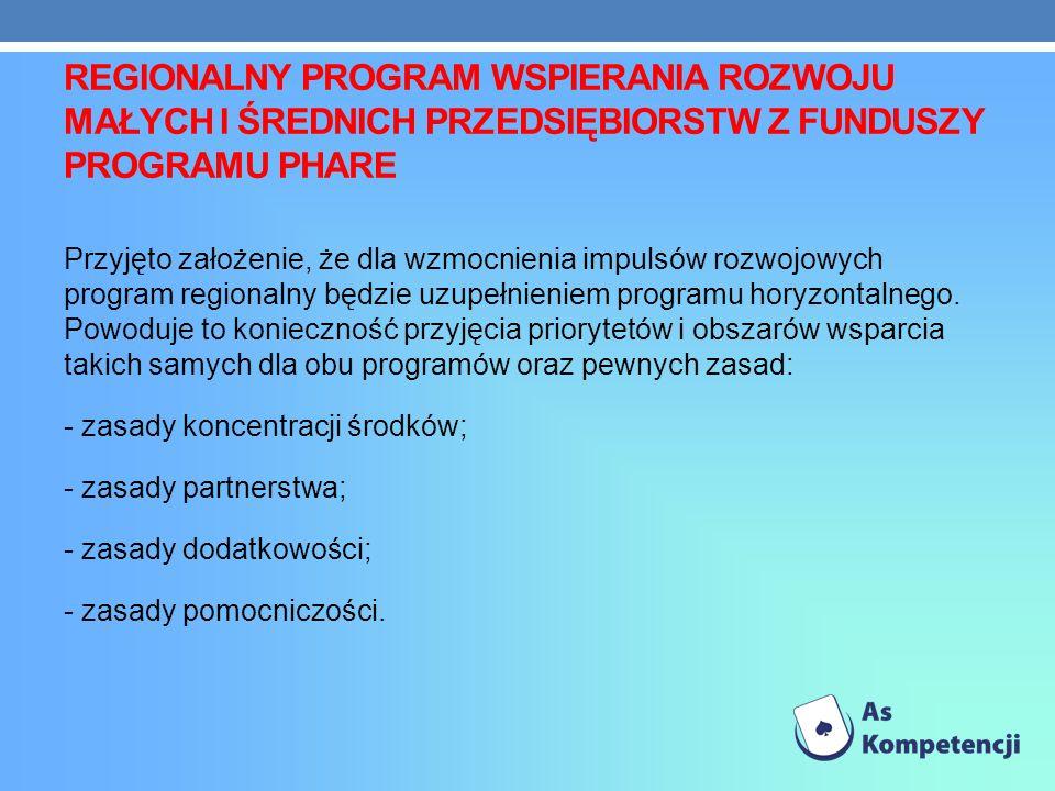 Regionalny PROGRAM wspierania ROZWOJU małych i średnich przedsiębiorstw z funduszy programu PHARE