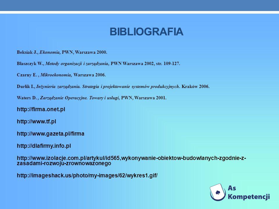 Bibliografia http://firma.onet.pl http://www.tf.pl