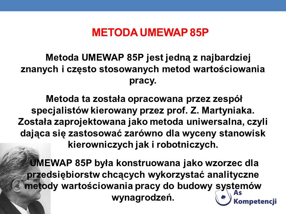 Metoda UMEWAP 85P