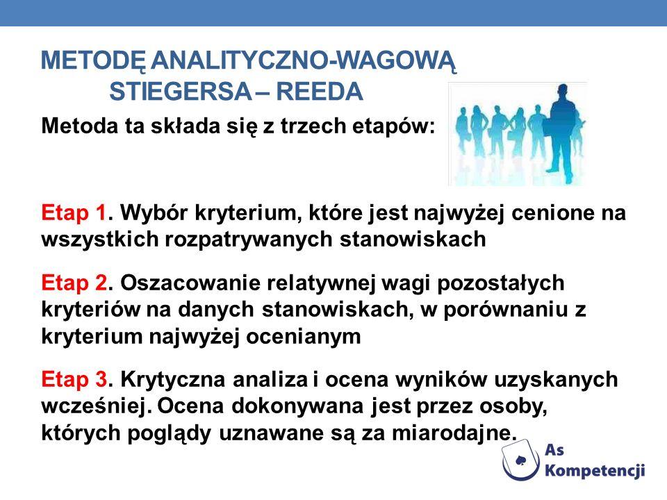 Metodę analityczno-wagową Stiegersa – Reeda