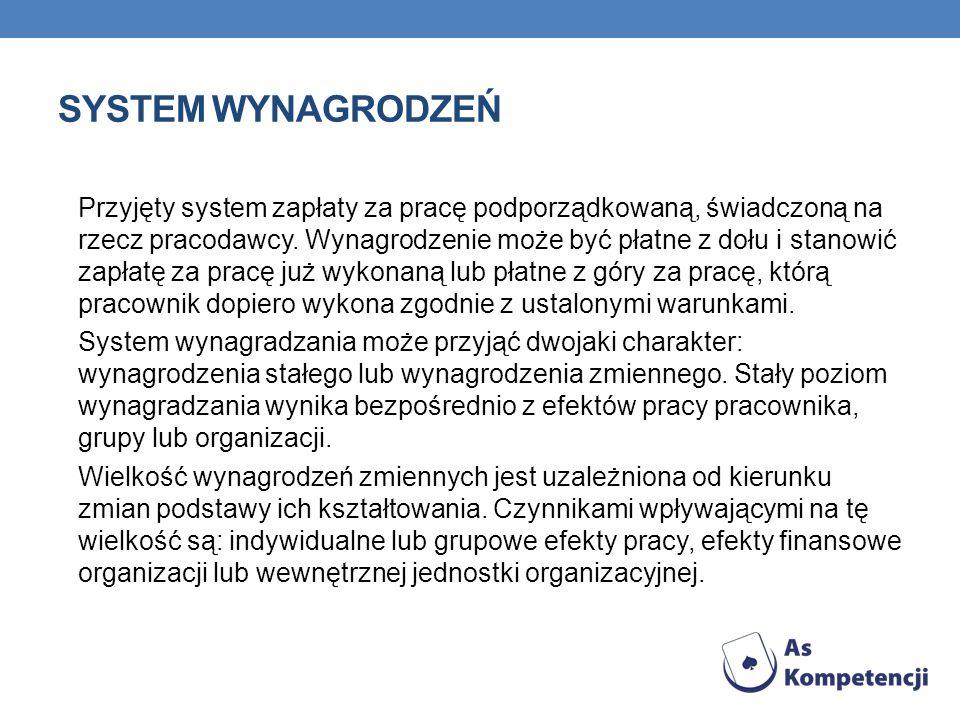 SYSTEM WYNAGRODZEŃ