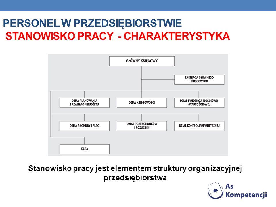 Personel w przedsiębiorstwie Stanowisko pracy - charakterystyka