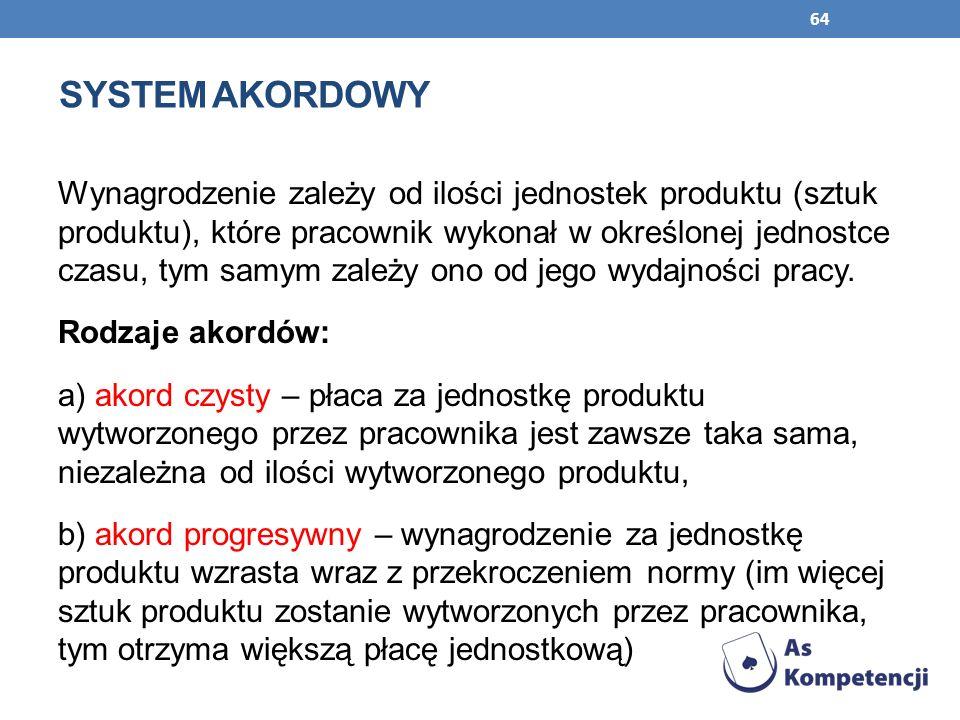 SYSTEM AKORDOWY