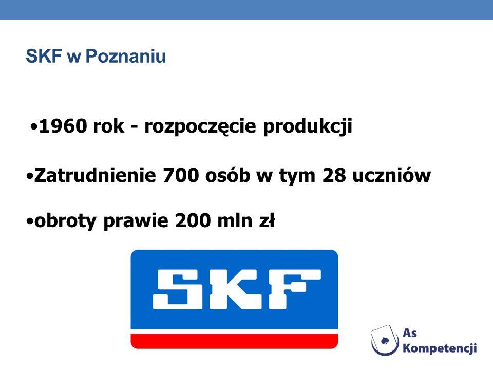 SKF w Poznaniu 1960 rok - rozpoczęcie produkcji. Zatrudnienie 700 osób w tym 28 uczniów.