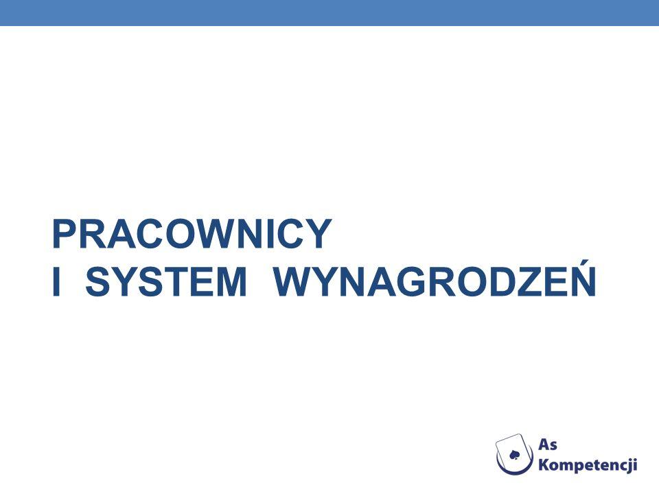 PRACOWNICY I SYSTEM WYNAGRODZEŃ