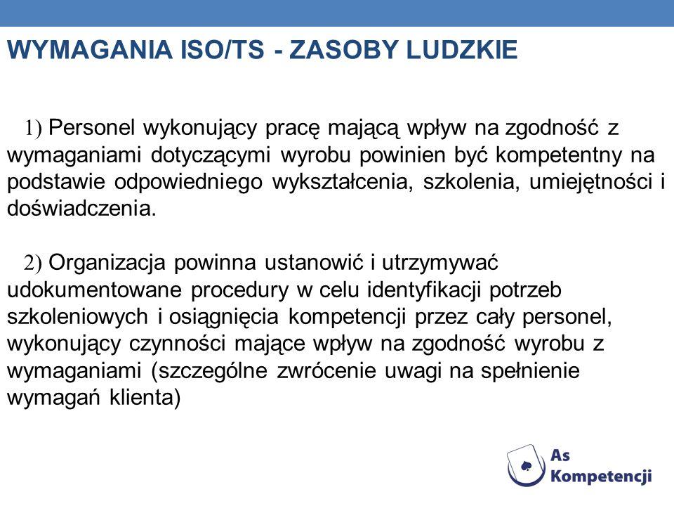 WYMAGANIA ISO/TS - ZASOBY LUDZKIE