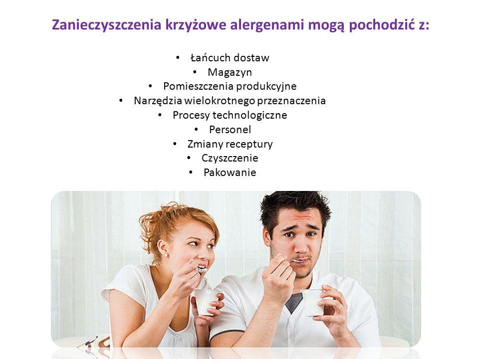 Zanieczyszczenia krzyżowe alergenami mogą pochodzić z: