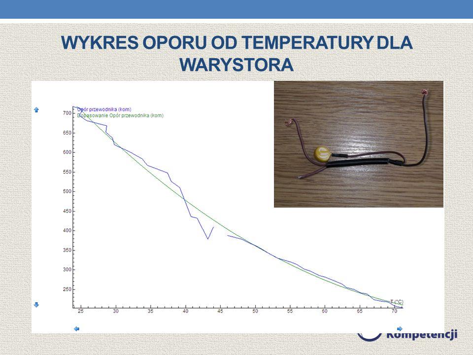 Wykres oporu od temperatury dla warystora
