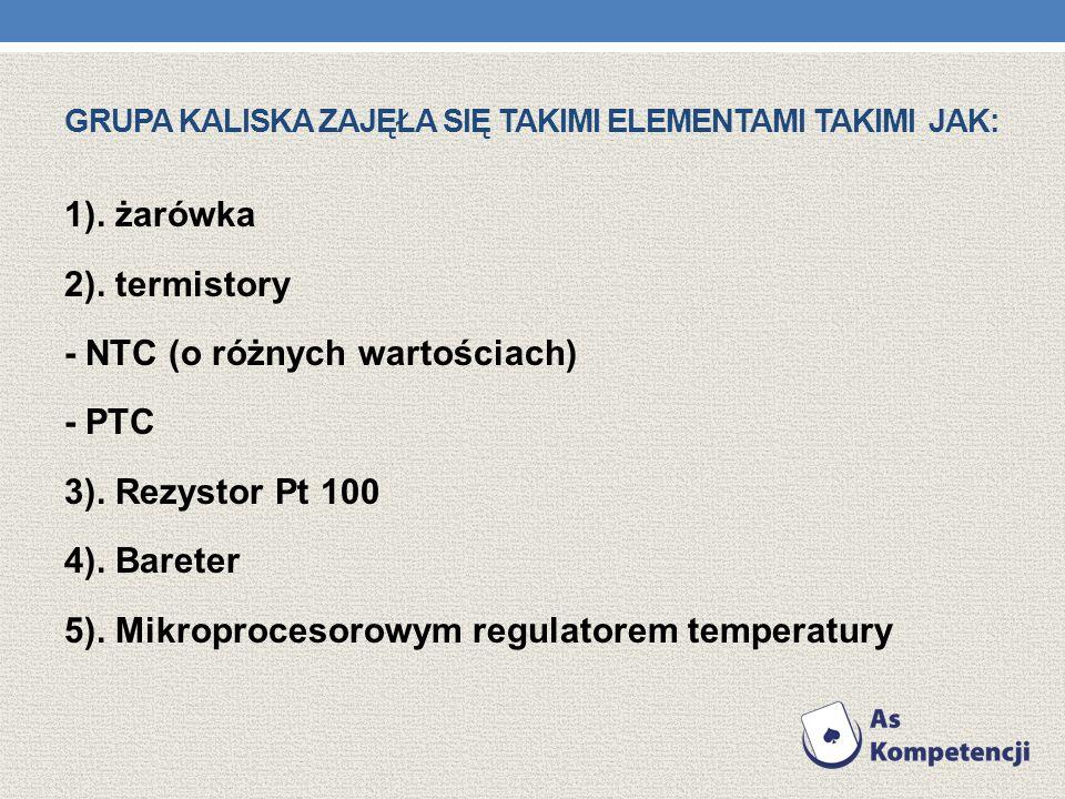 Grupa Kaliska zajęła się Takimi elementami takimi jak: