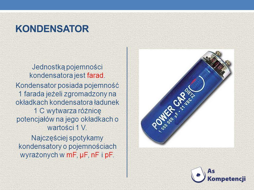 Jednostką pojemności kondensatora jest farad.