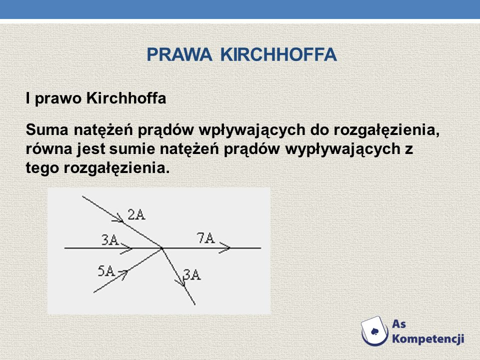 Prawa kirchhoffa