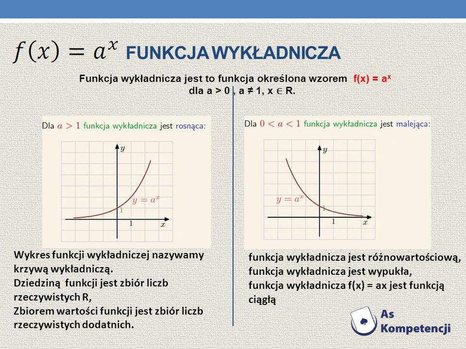 Funkcja wykładnicza jest to funkcja określona wzorem f(x) = ax