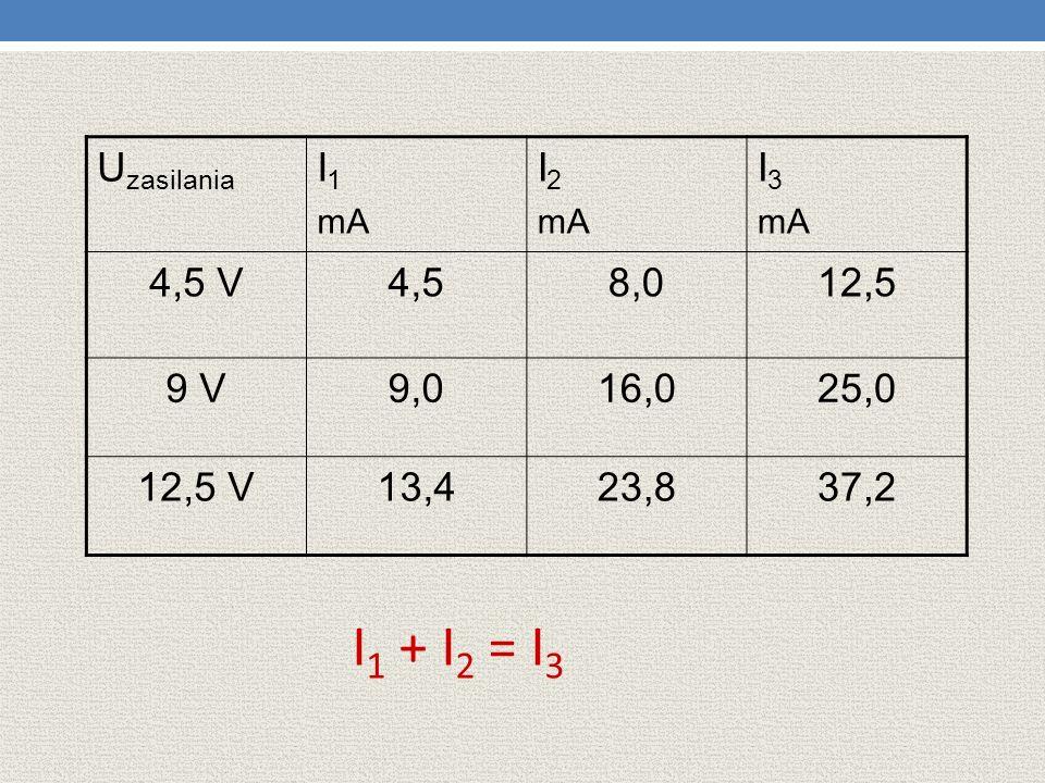 I1 + I2 = I3 Uzasilania I1 I2 I3 4,5 V 4,5 8,0 12,5 9 V 9,0 16,0 25,0